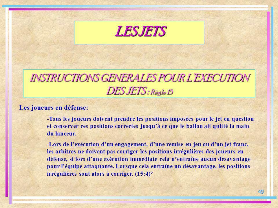 49 INSTRUCTIONS GENERALES POUR LEXECUTION DES JETS : Règle 15 Les joueurs en défense: LES JETS -Tous les joueurs doivent prendre les positions imposée