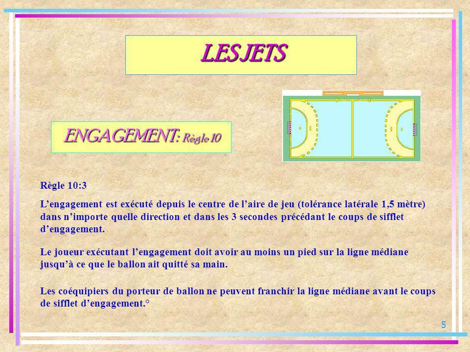 5 LES JETS ENGAGEMENT: Règle 10 Règle 10:3 Lengagement est exécuté depuis le centre de laire de jeu (tolérance latérale 1,5 mètre) dans nimporte quell
