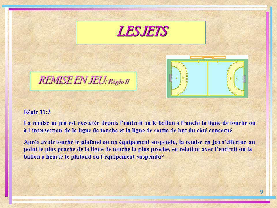 9 LES JETS Règle 11:3 La remise ne jeu est exécutée depuis lendroit ou le ballon a franchi la ligne de touche ou à lintersection de la ligne de touche