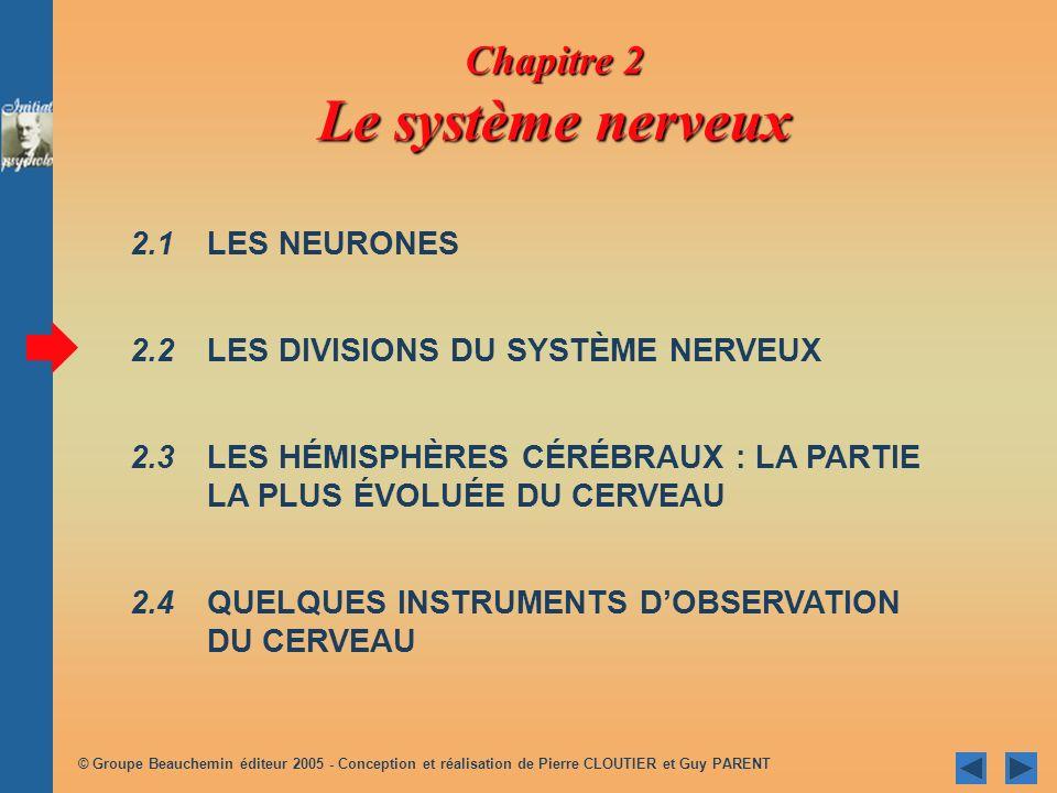 © Groupe Beauchemin éditeur 2005 - Conception et réalisation de Pierre CLOUTIER et Guy PARENT 2.1 LES NEURONES 2.2 LES DIVISIONS DU SYSTÈME NERVEUX 2.