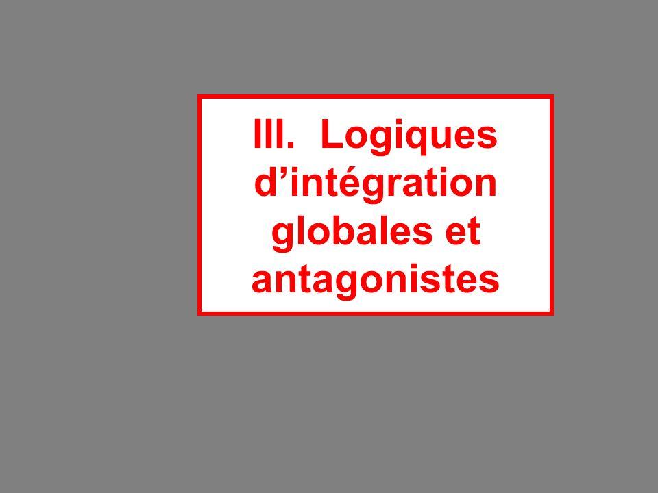 III. Logiques dintégration globales et antagonistes