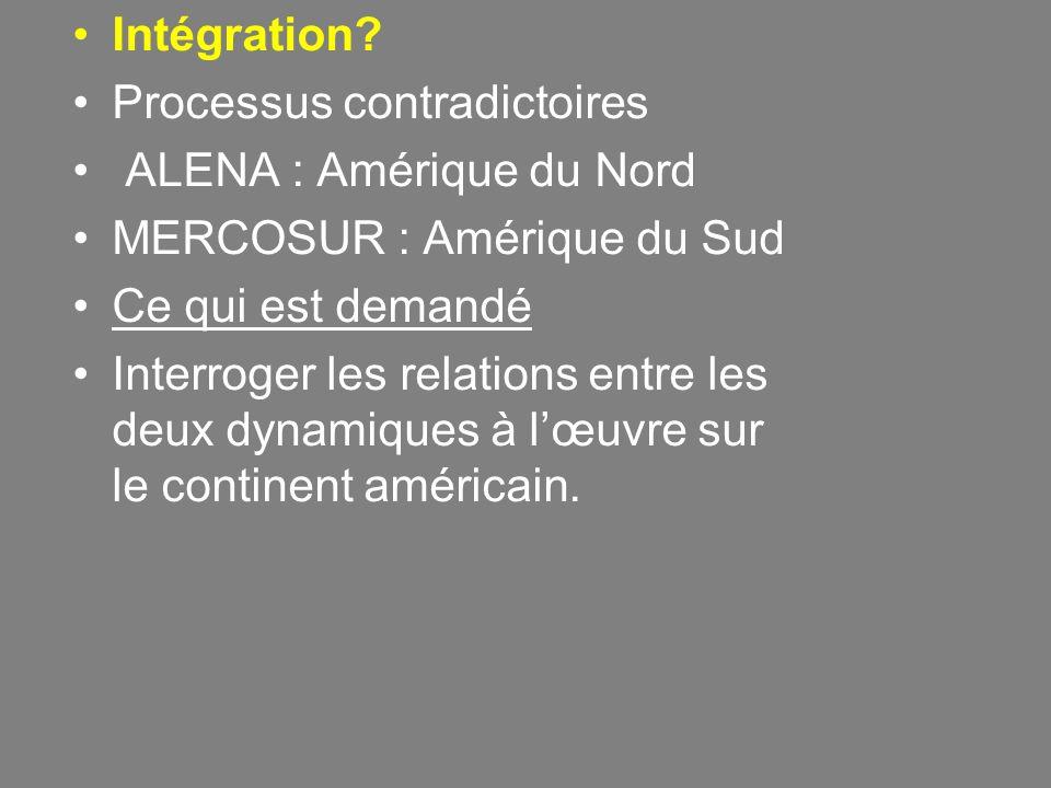 Intégration.