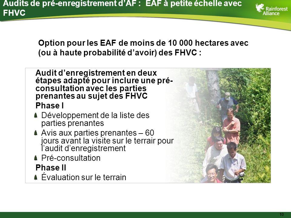 10 Audits de pré-enregistrement dAF : EAF à petite échelle avec FHVC Audit denregistrement en deux étapes adapté pour inclure une pré- consultation av
