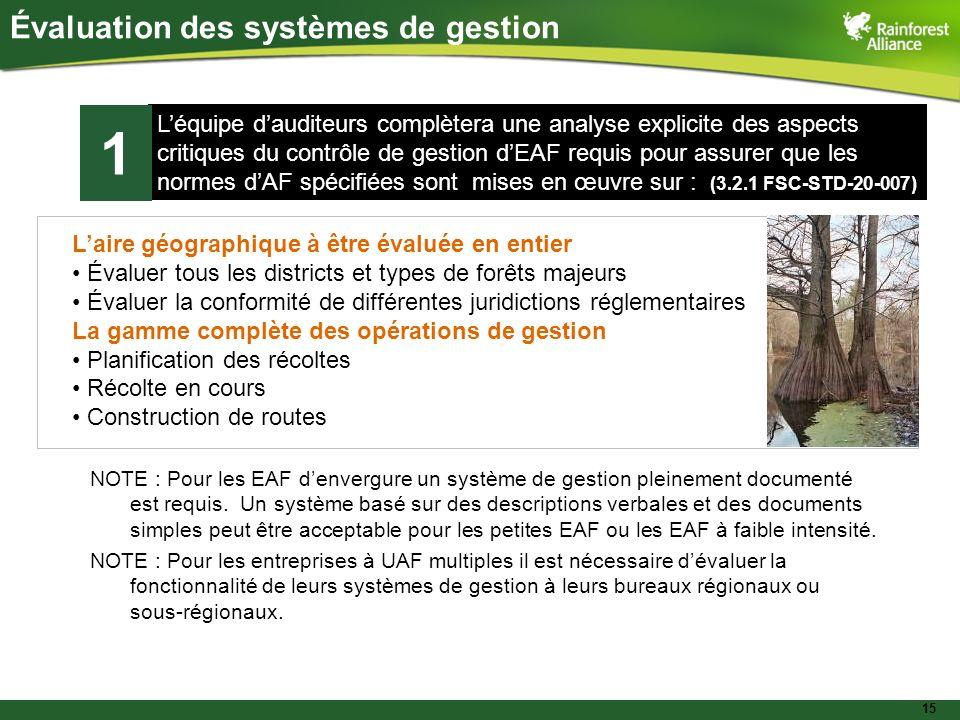 15 Évaluation des systèmes de gestion NOTE : Pour les EAF denvergure un système de gestion pleinement documenté est requis. Un système basé sur des de