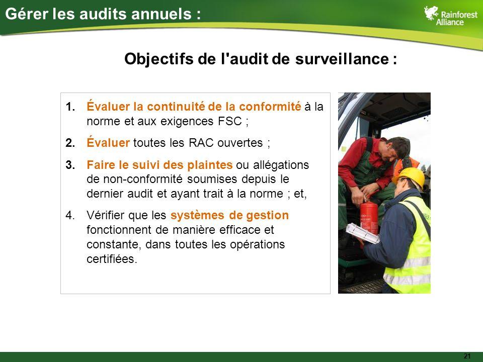 21 Gérer les audits annuels : 1.Évaluer la continuité de la conformité à la norme et aux exigences FSC ; 2.Évaluer toutes les RAC ouvertes ; 3.Faire l