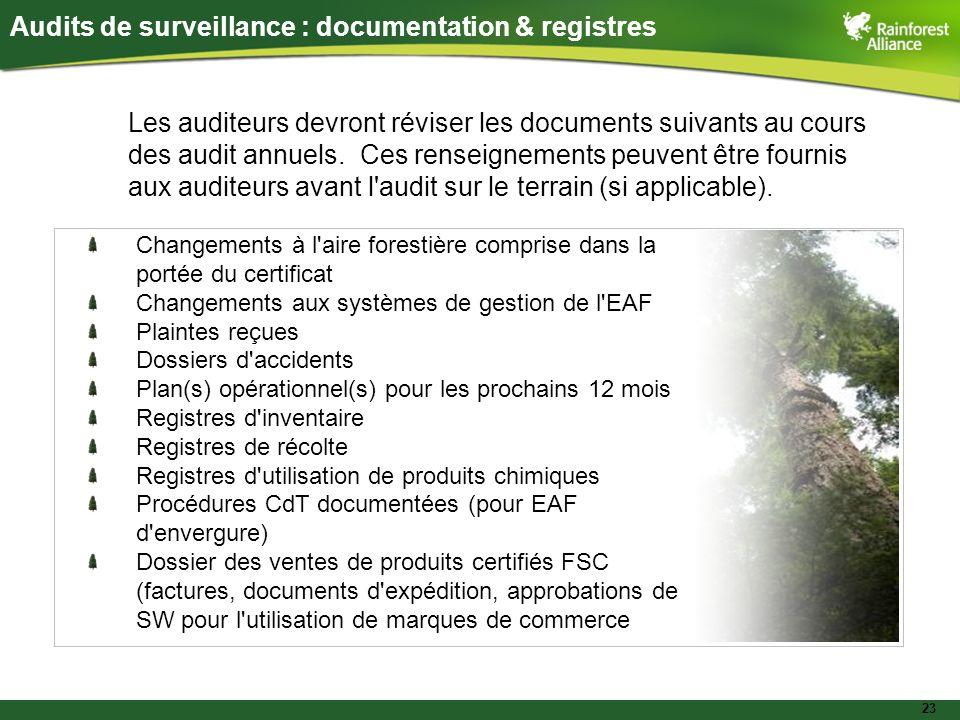 23 Audits de surveillance : documentation & registres Changements à l'aire forestière comprise dans la portée du certificat Changements aux systèmes d