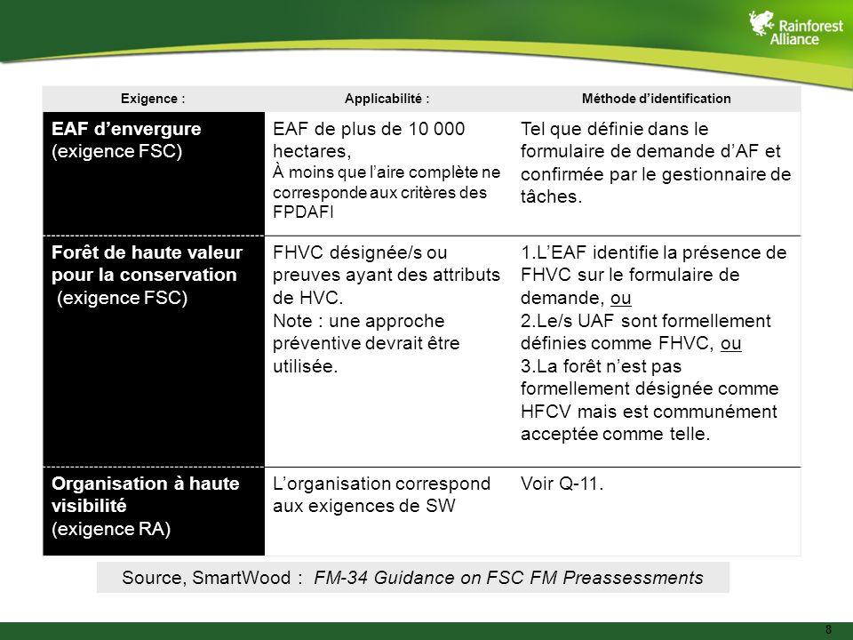 8 Exigence :Applicabilité :Méthode didentification EAF denvergure (exigence FSC) EAF de plus de 10 000 hectares, À moins que laire complète ne corresp