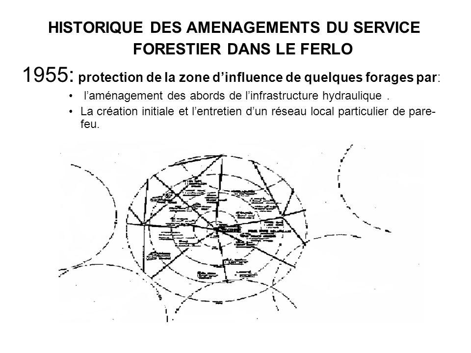 HISTORIQUE DES AMENAGEMENTS DU SERVICE FORESTIER DANS LE FERLO 1955: protection de la zone dinfluence de quelques forages par: laménagement des abords de linfrastructure hydraulique.