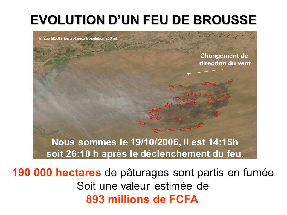 EVOLUTION DUN FEU DE BROUSSE Nous sommes le 19/10/2006, il est 14:15h soit 26:10 h après le déclenchement du feu.