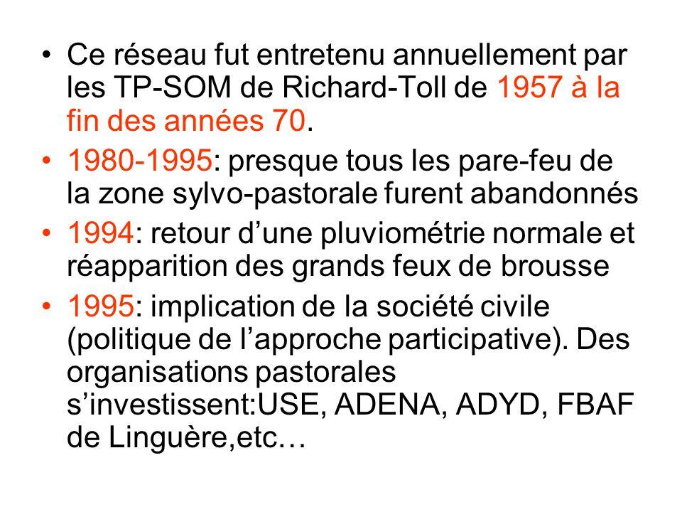 Ce réseau fut entretenu annuellement par les TP-SOM de Richard-Toll de 1957 à la fin des années 70.