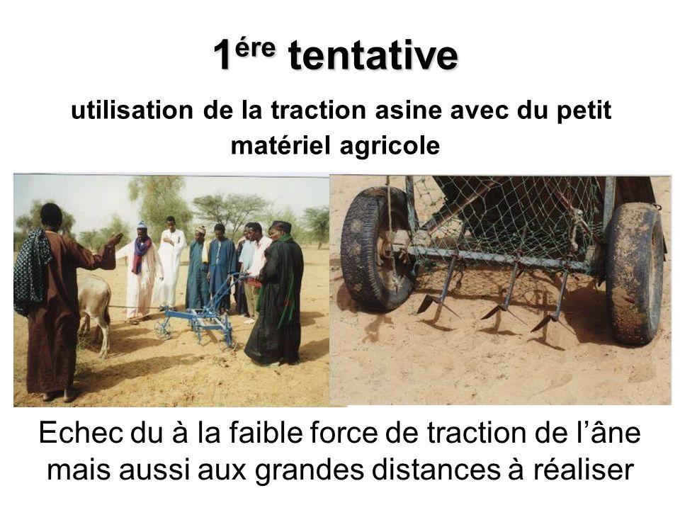1 ére tentative 1 ére tentative utilisation de la traction asine avec du petit matériel agricole Echec du à la faible force de traction de lâne mais aussi aux grandes distances à réaliser
