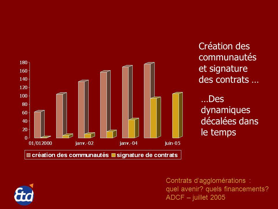 Contrats dagglomérations : quel avenir. quels financements.