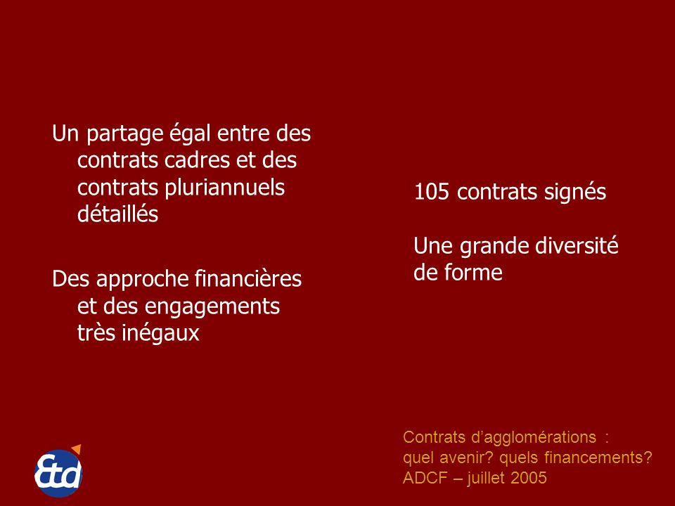 Contrats dagglomérations : quel avenir.quels financements.