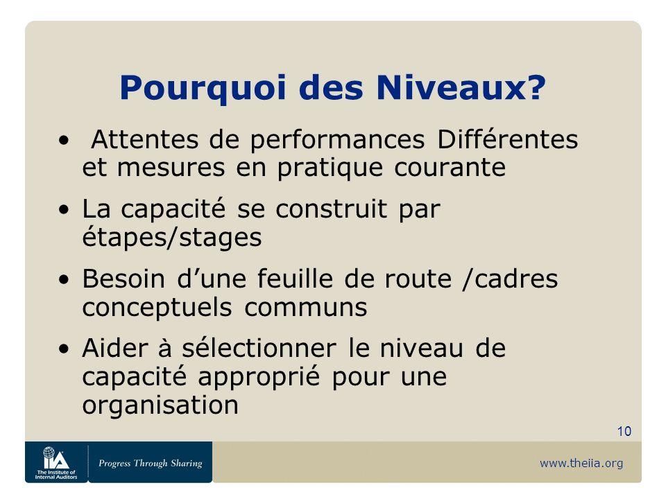www.theiia.org 10 Pourquoi des Niveaux? Attentes de performances Différentes et mesures en pratique courante La capacité se construit par étapes/stage
