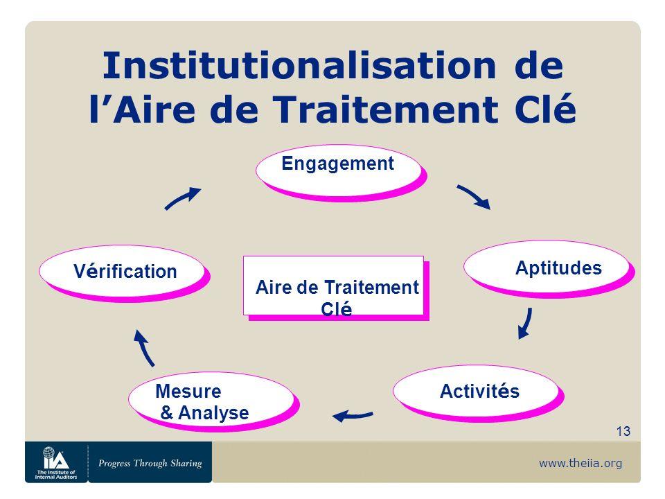 www.theiia.org 13 Engagement V é rification Mesure & Analyse Activit é s Aptitudes Aire de Traitement Cl é Institutionalisation de lAire de Traitement