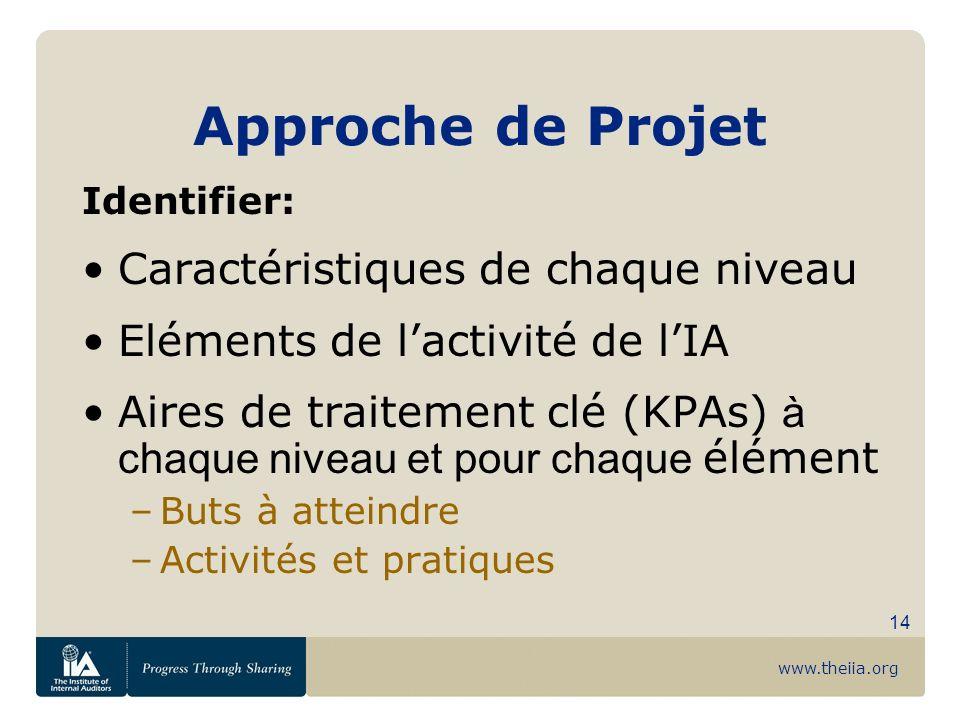www.theiia.org 14 Approche de Projet Identifier: Caractéristiques de chaque niveau Eléments de lactivité de lIA Aires de traitement clé (KPAs) à chaqu