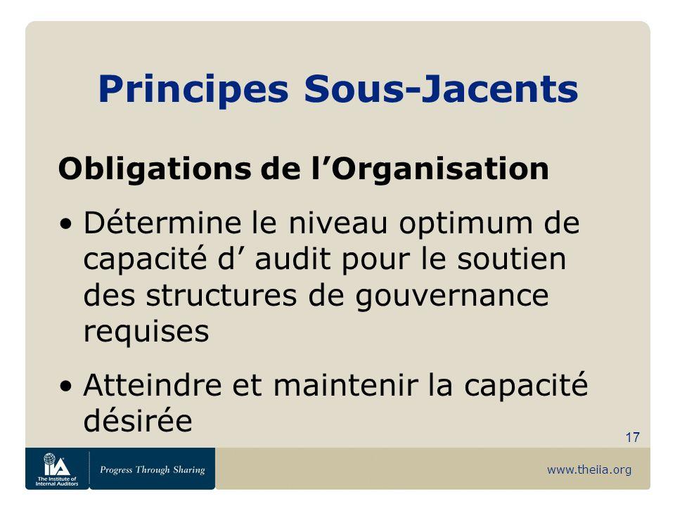 www.theiia.org 17 Principes Sous-Jacents Obligations de lOrganisation Détermine le niveau optimum de capacité d audit pour le soutien des structures d