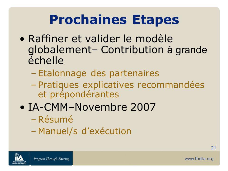 www.theiia.org 21 Prochaines Etapes Raffiner et valider le modèle globalement– Contribution à grande échelle –Etalonnage des partenaires –Pratiques ex