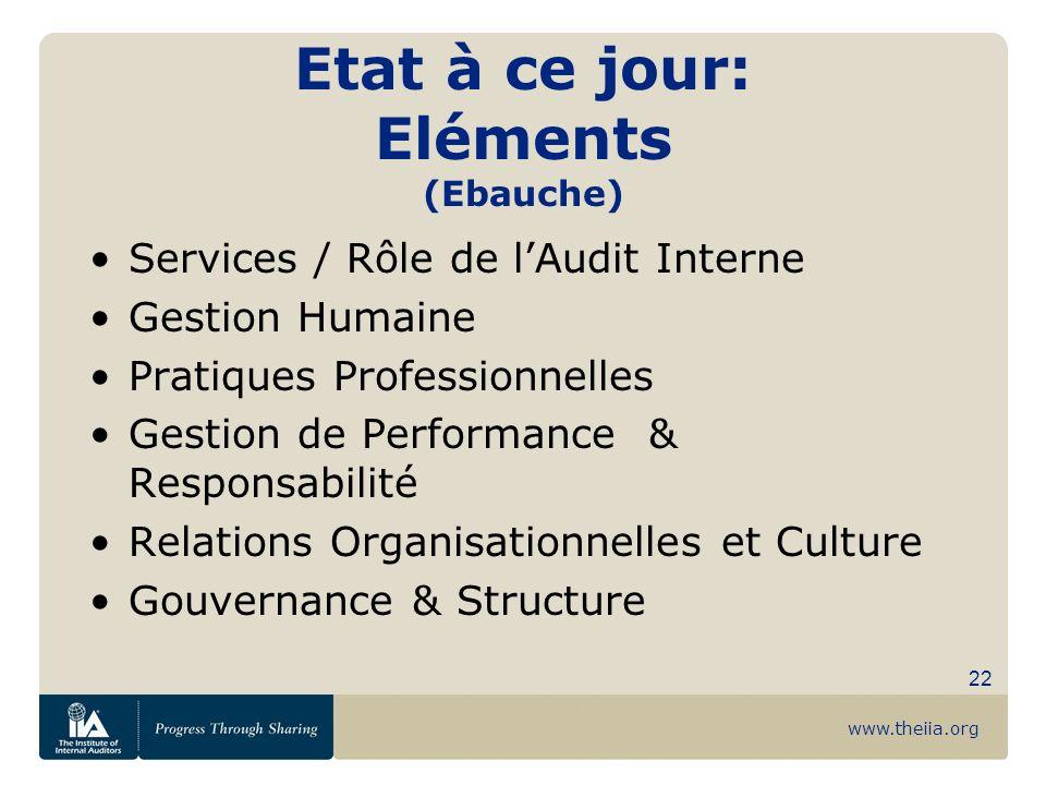 www.theiia.org 22 Etat à ce jour: Eléments (Ebauche) Services / Rôle de lAudit Interne Gestion Humaine Pratiques Professionnelles Gestion de Performan