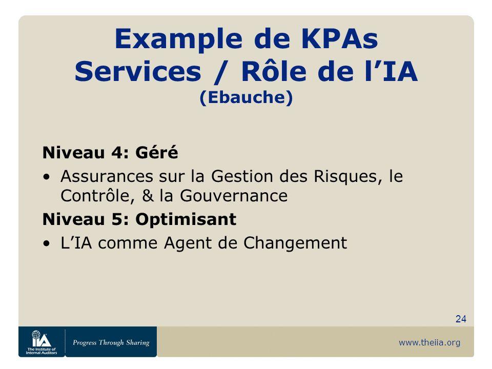 www.theiia.org 24 Example de KPAs Services / Rôle de lIA (Ebauche) Niveau 4: Géré Assurances sur la Gestion des Risques, le Contrôle, & la Gouvernance