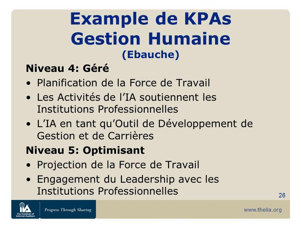 www.theiia.org 26 Example de KPAs Gestion Humaine (Ebauche) Niveau 4: Géré Planification de la Force de Travail Les Activités de lIA soutiennent les I