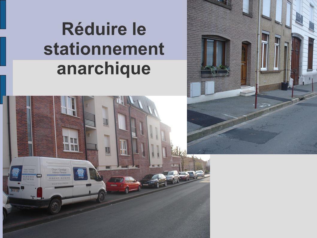 Réduire le stationnement anarchique