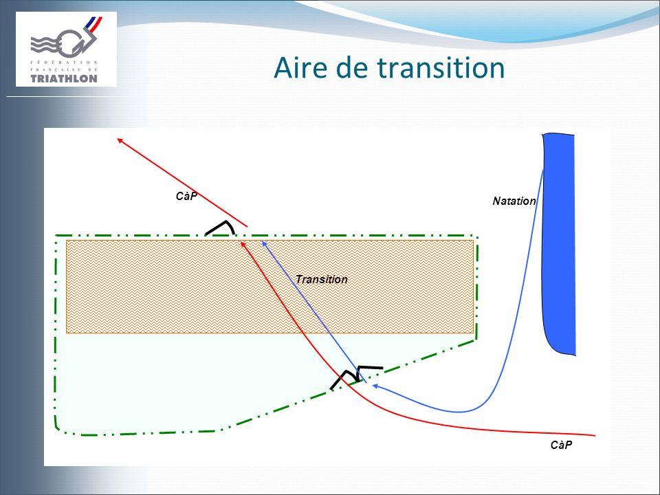 Aire de transition CàP Natation Transition