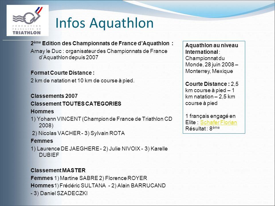 Infos Aquathlon 2 ème Edition des Championnats de France dAquathlon : Arnay le Duc : organisateur des Championnats de France dAquathlon depuis 2007 Fo