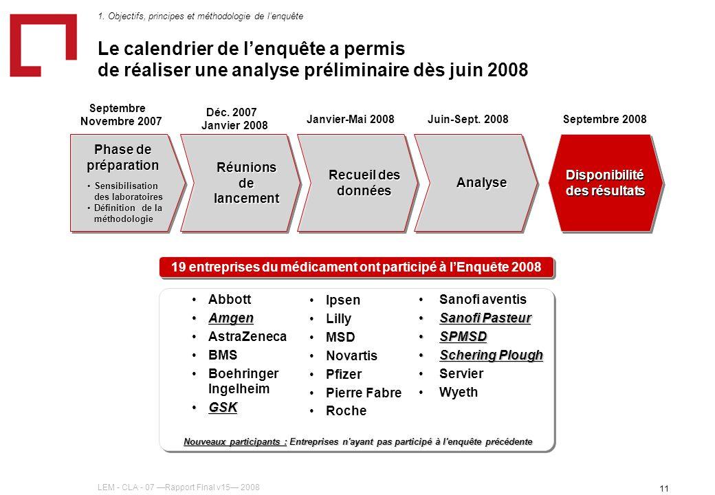 LEM - CLA - 07 Rapport Final v15 2008 11 Le calendrier de lenquête a permis de réaliser une analyse préliminaire dès juin 2008 Abbott AmgenAmgen Astra