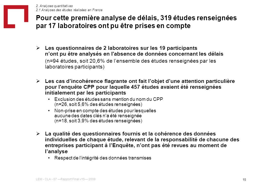 LEM - CLA - 07 Rapport Final v15 2008 15 2. Analyses quantitatives 2.1 Analyses des études réalisées en France Pour cette première analyse de délais,