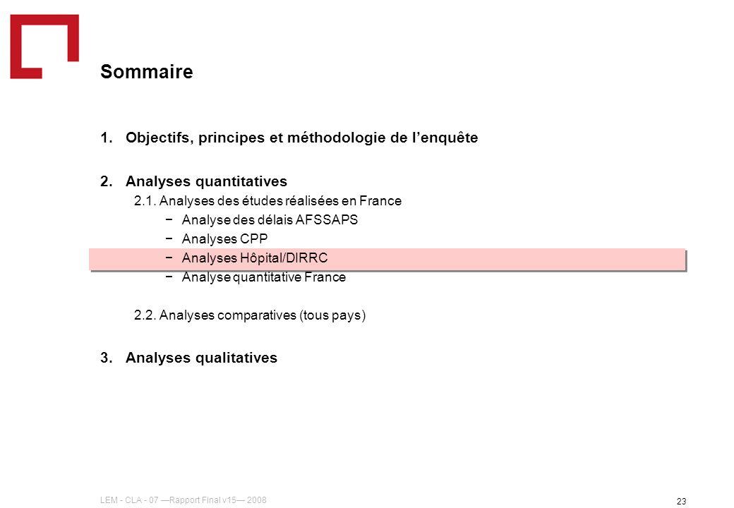 LEM - CLA - 07 Rapport Final v15 2008 23 Sommaire 1.Objectifs, principes et méthodologie de lenquête 2.Analyses quantitatives 2.1. Analyses des études