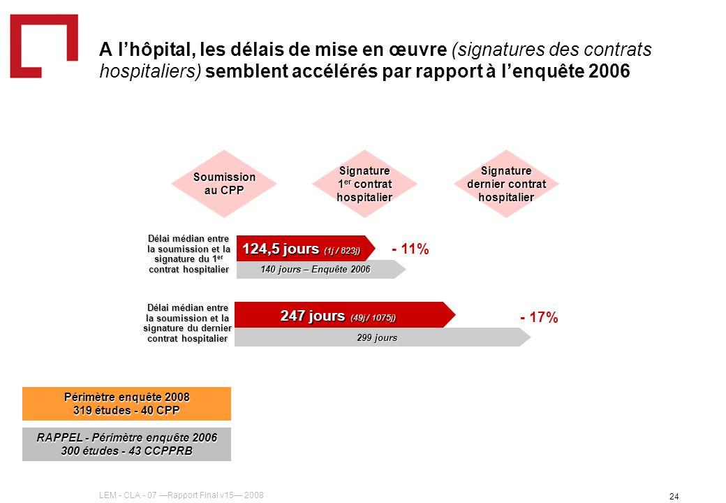 LEM - CLA - 07 Rapport Final v15 2008 24 A lhôpital, les délais de mise en œuvre (signatures des contrats hospitaliers) semblent accélérés par rapport