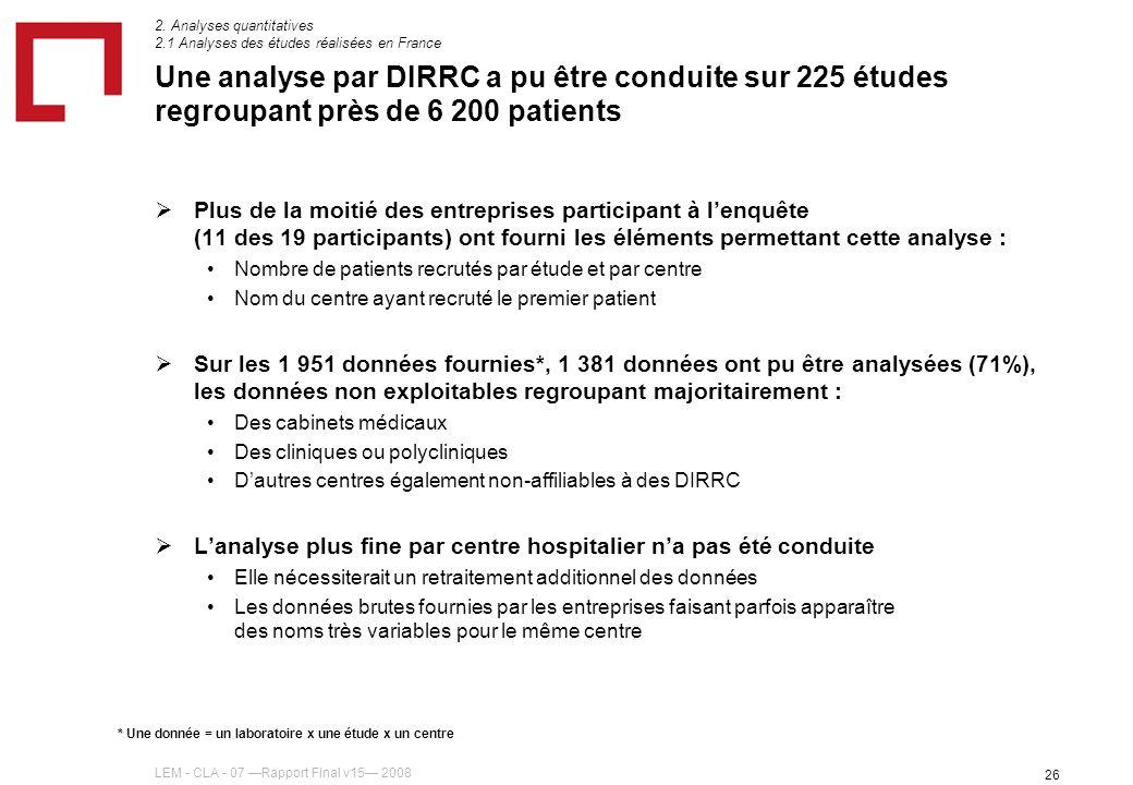 LEM - CLA - 07 Rapport Final v15 2008 26 2. Analyses quantitatives 2.1 Analyses des études réalisées en France Une analyse par DIRRC a pu être conduit