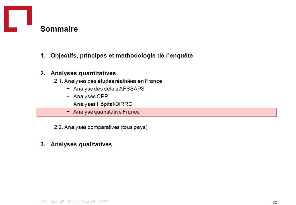 LEM - CLA - 07 Rapport Final v15 2008 32 Sommaire 1.Objectifs, principes et méthodologie de lenquête 2.Analyses quantitatives 2.1. Analyses des études