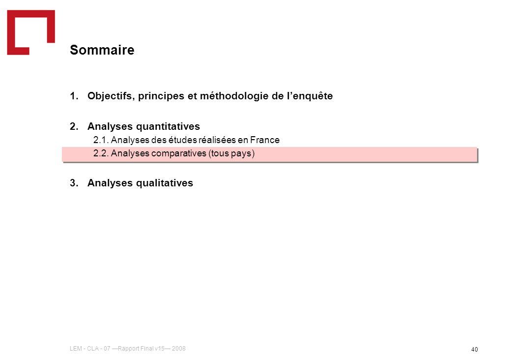 LEM - CLA - 07 Rapport Final v15 2008 40 Sommaire 1.Objectifs, principes et méthodologie de lenquête 2.Analyses quantitatives 2.1. Analyses des études
