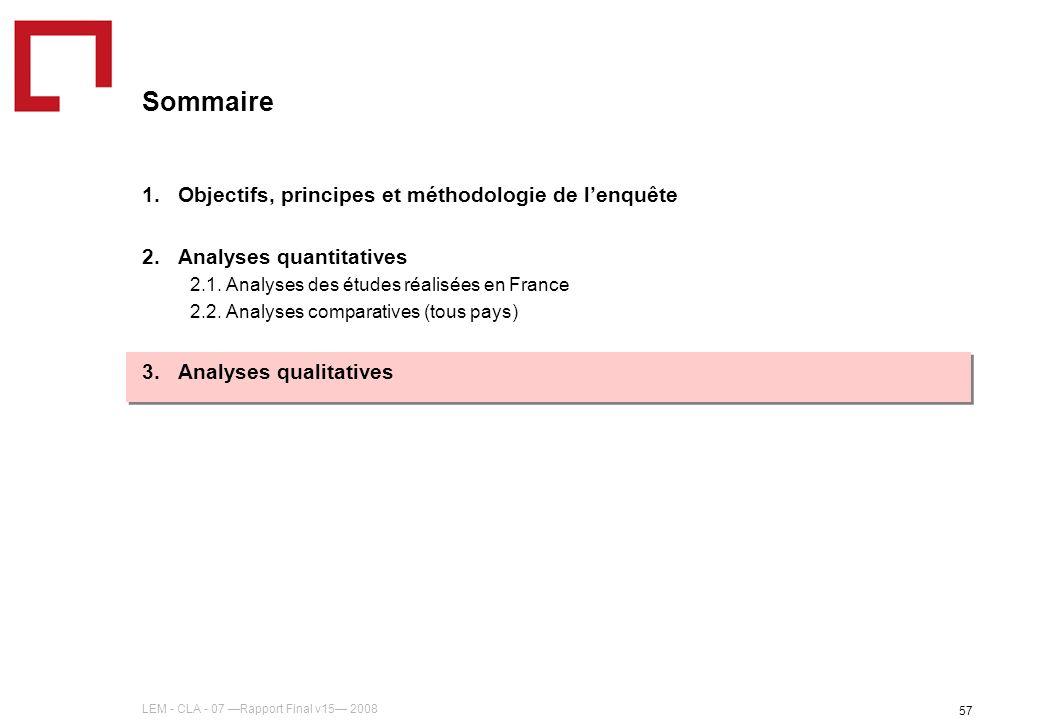 LEM - CLA - 07 Rapport Final v15 2008 57 Sommaire 1.Objectifs, principes et méthodologie de lenquête 2.Analyses quantitatives 2.1. Analyses des études