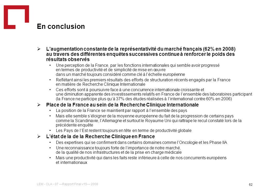 LEM - CLA - 07 Rapport Final v15 2008 62 En conclusion Laugmentation constante de la représentativité du marché français (62% en 2008) au travers des différentes enquêtes successives continue à renforcer le poids des résultats observés Une perception de la France, par les fonctions internationales qui semble avoir progressé en termes de productivité et de simplicité de mise en œuvre dans un marché toujours considéré comme clé à léchelle européenne Reflétant ainsi les premiers résultats des efforts de structuration récents engagés par la France en matière de Recherche Clinique Internationale Ces efforts sont à poursuivre face à une concurrence internationale croissante et une diminution apparente des investissements relatifs en France de lensemble des laboratoires participant (la France ne participe plus quà 37% des études réalisées à linternational contre 60% en 2006) Place de la France au sein de la Recherche Clinique Internationale La position de la France se maintient par rapport à lensemble des pays Mais elle semble séloigner de la moyenne européenne du fait de la progression de certains pays comme la Scandinavie, lAllemagne et surtout le Royaume Uni qui rattrape le recul constaté lors de la précédente enquête Les Pays de lEst restent toujours en tête en terme de productivité globale Létat de la de la Recherche Clinique en France Des expertises qui se confirment dans certains domaines comme lOncologie et les Phase IIA Une reconnaissance toujours forte de limportance de notre marché, de la qualité de nos infrastructures et de la prise en charge médicale Mais une productivité qui dans les faits reste inférieure à celle de nos concurrents européens et internationaux