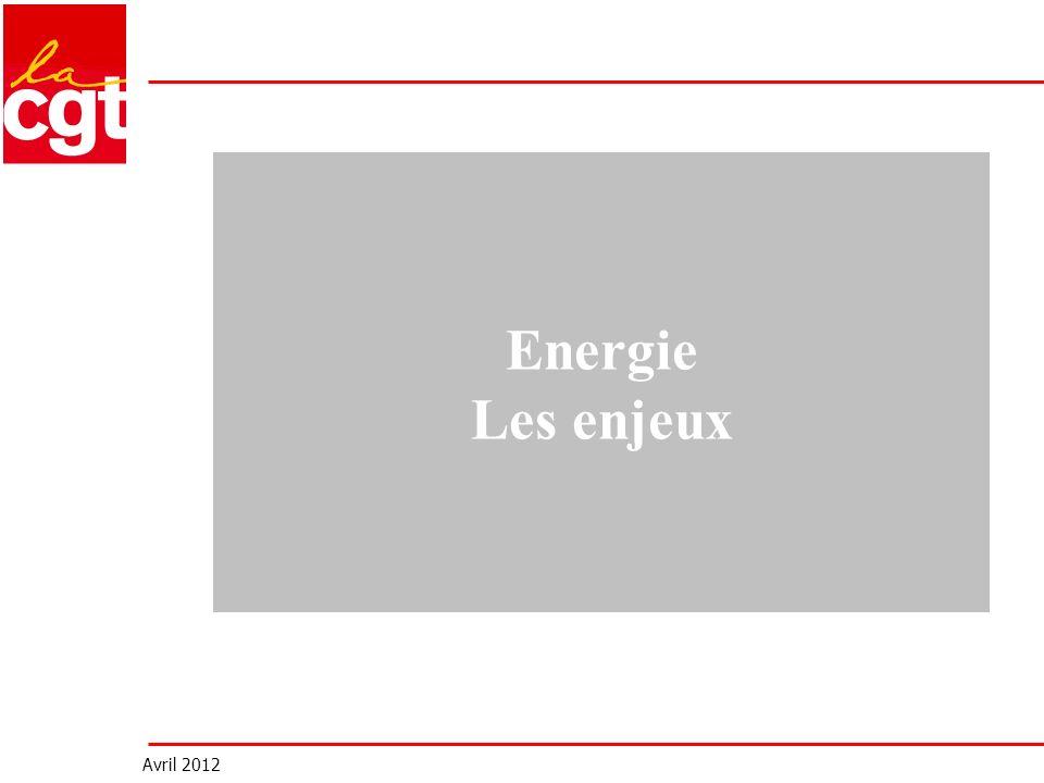 Avril 2012 Energie Les enjeux