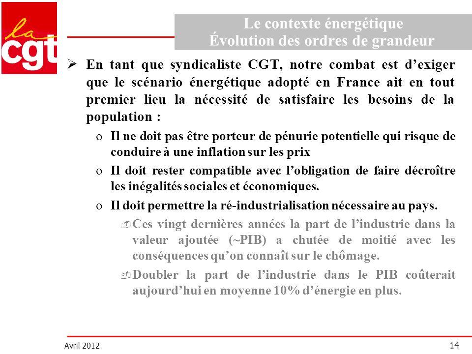 Avril 2012 14 En tant que syndicaliste CGT, notre combat est dexiger que le scénario énergétique adopté en France ait en tout premier lieu la nécessit
