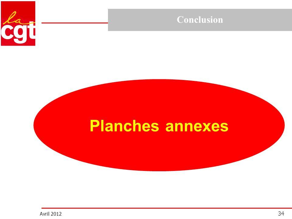 Avril 2012 34 Conclusion Planches annexes