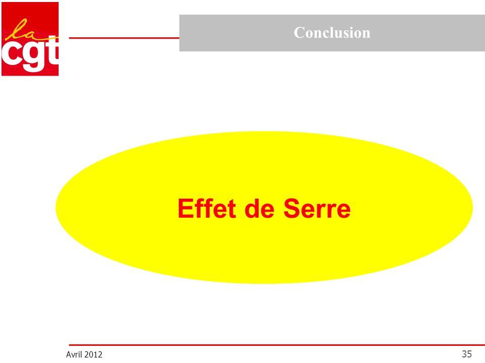 Avril 2012 35 Conclusion Effet de Serre