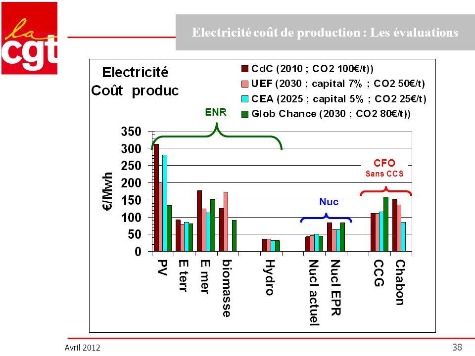 Avril 2012 38 Electricité coût de production : Les évaluations ENR Nuc CFO Sans CCS