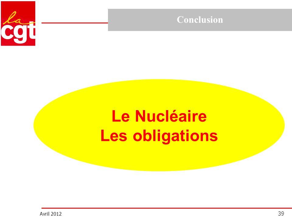 Avril 2012 39 Conclusion Le Nucléaire Les obligations