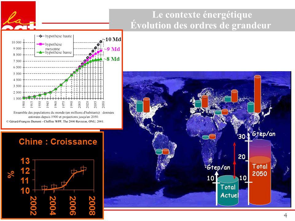 Avril 2012 4 Le contexte énergétique Les ordres de grandeur Le contexte énergétique Évolution des ordres de grandeur Chine : Croissance 10 11 12 13 20
