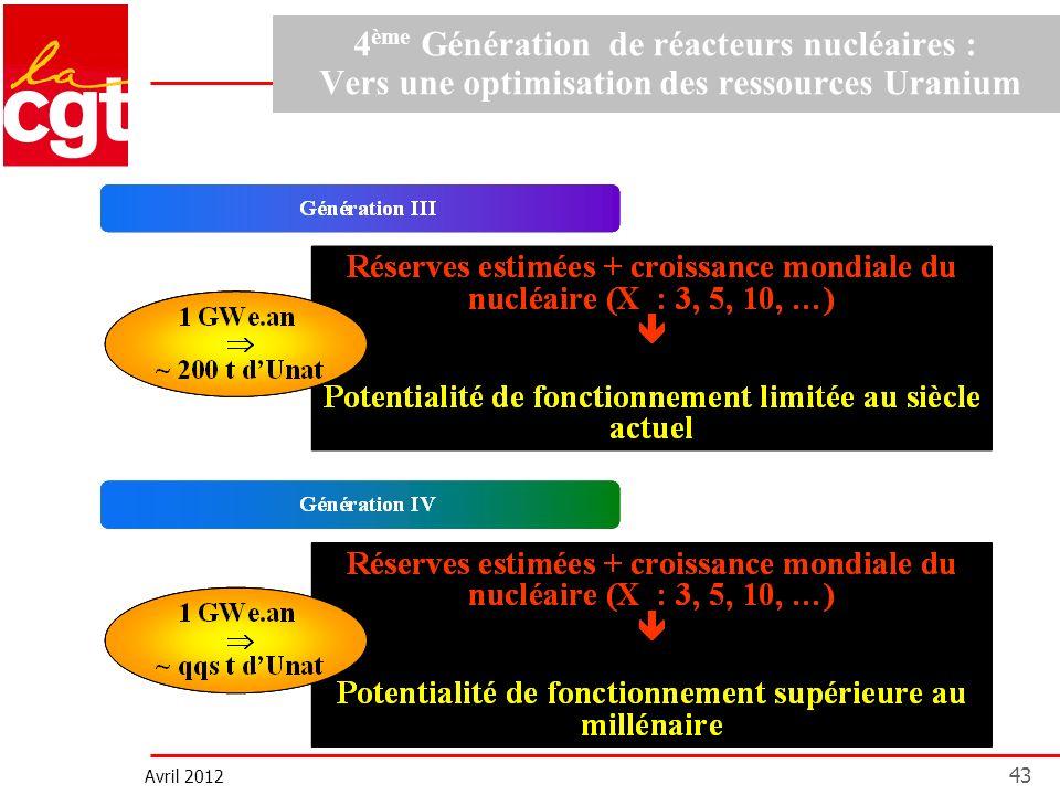 Avril 2012 43 4 ème Génération de réacteurs nucléaires : Vers une optimisation des ressources Uranium