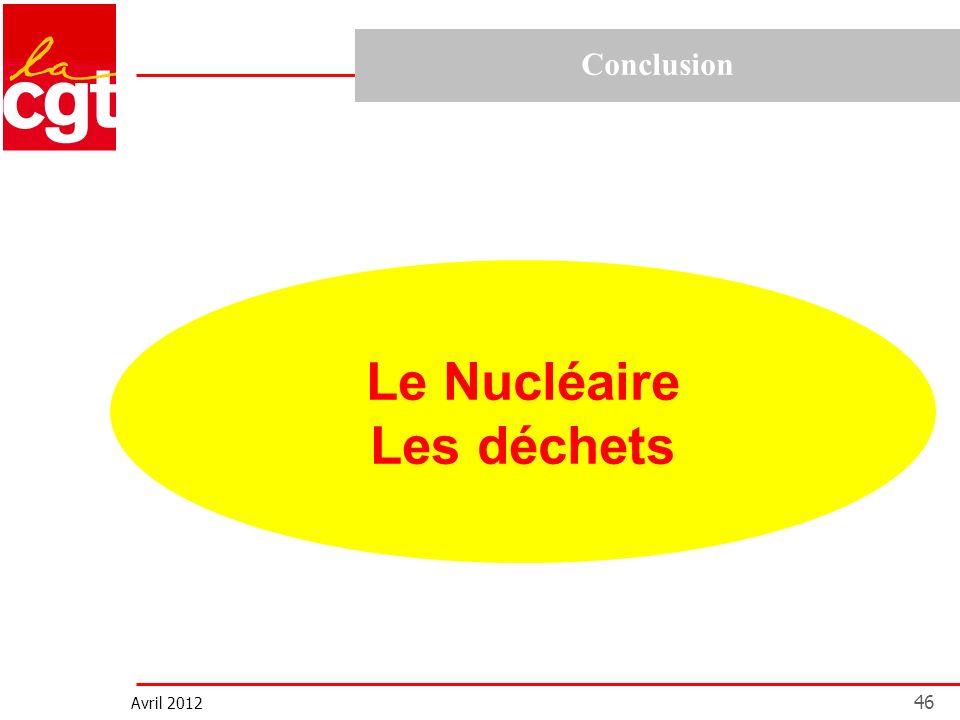 Avril 2012 46 Conclusion Le Nucléaire Les déchets