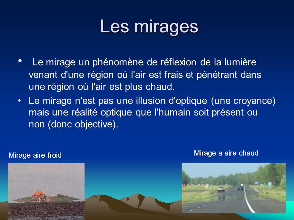 Les mirages Les mirages Le mirage un phénomène de réflexion de la lumière venant d'une région où l'air est frais et pénétrant dans une région où l'air