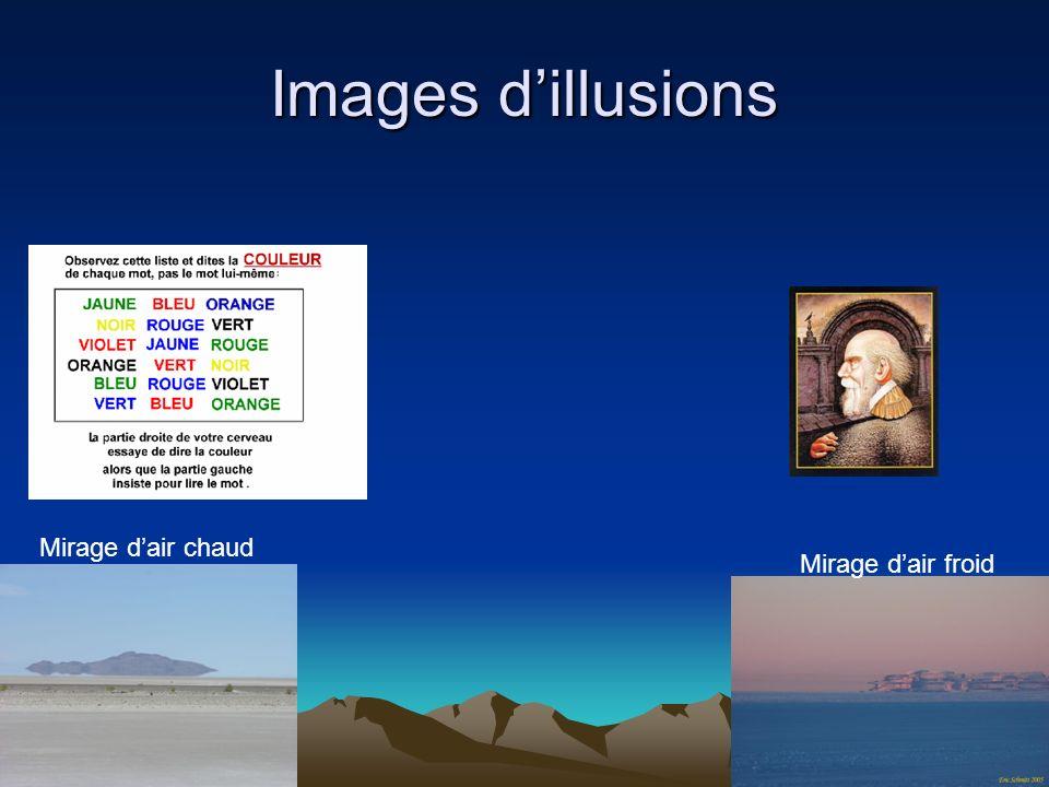 Conclusion Dans se projet jai appris que les mirages et les illusions ne sont pas la même affaire.