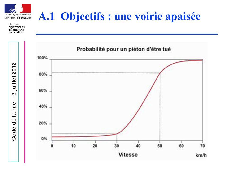 Code de la rue – 3 juillet 2012 Direction départementale des territoires des Yvelines A.1 Objectifs : une voirie apaisée