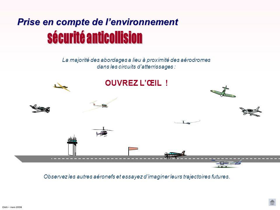 Prise en compte de lenvironnement CNVV CNVV – avril 2007 La préparation de la P.T.L. commence à lapproche du terrain ! Consulter la carte V.A.C. du te